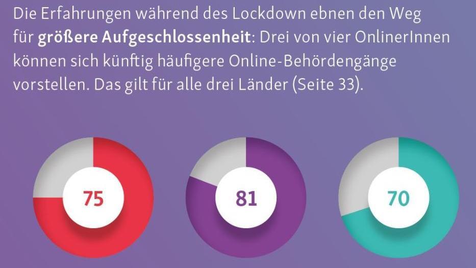 Online dissertation tu münchen